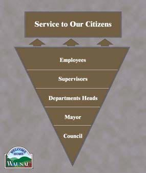 Service to Our Citizens